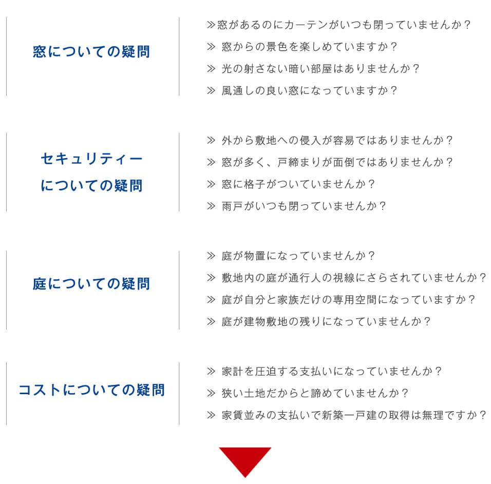 日本の住まいは、矛盾と疑問を抱えています。